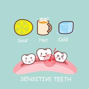 digital illustration of sensitive teeth